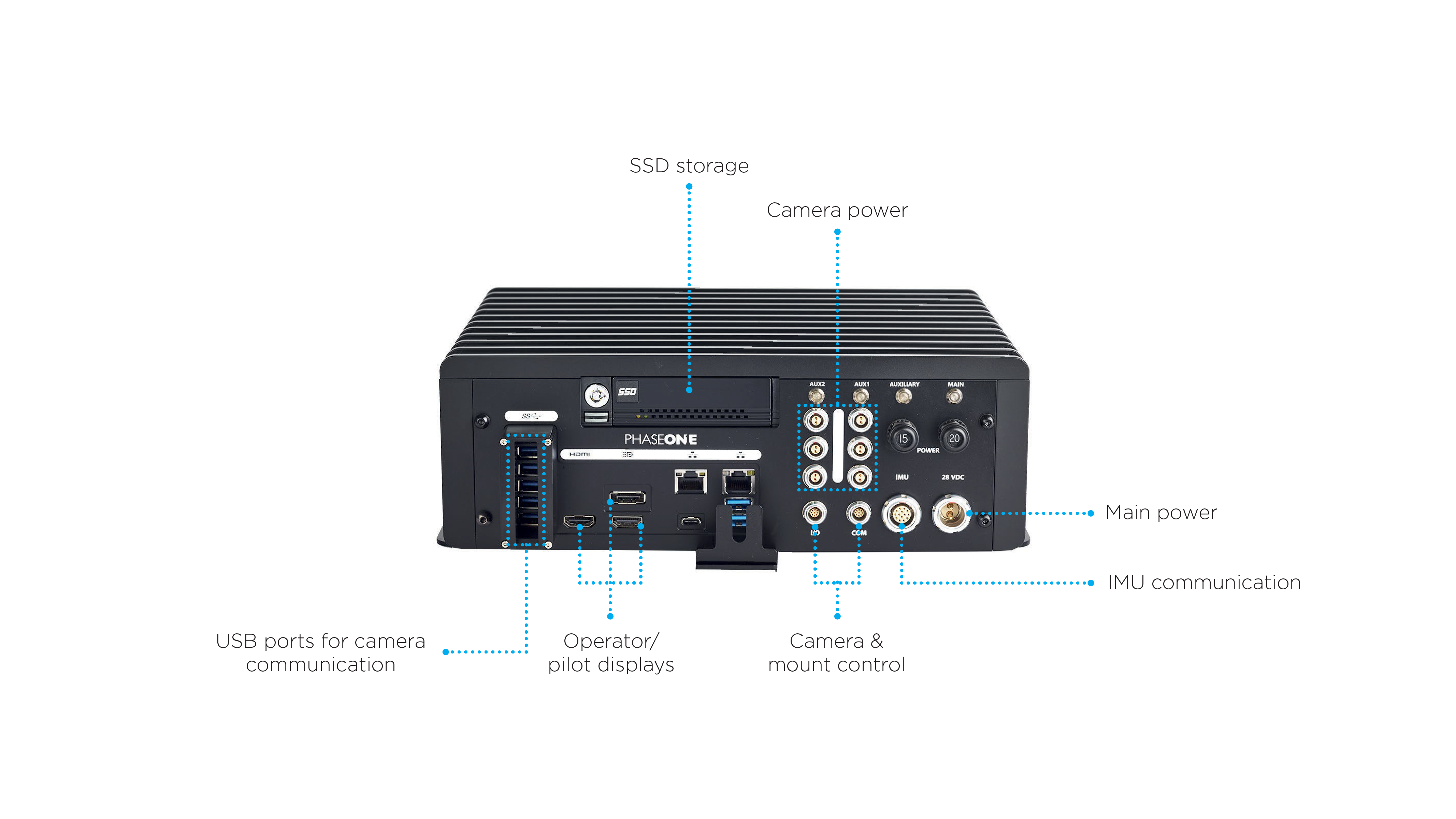 Phase One iX Controller MK5 features